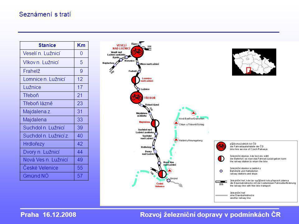 Praha 16.12.2008 Rozvoj železniční dopravy v podmínkách ČR