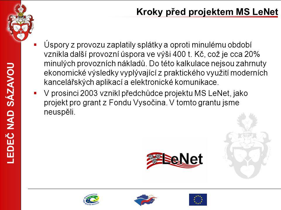 Kroky před projektem MS LeNet
