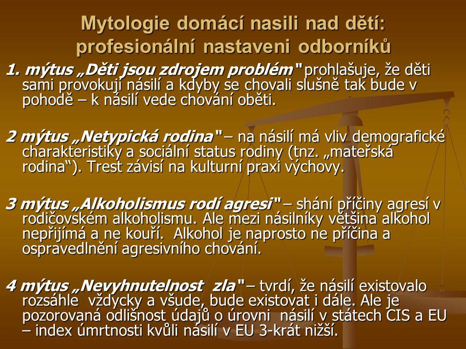 Mytologie domácí nasili nad dětí: profesionální nastaveni odborníků