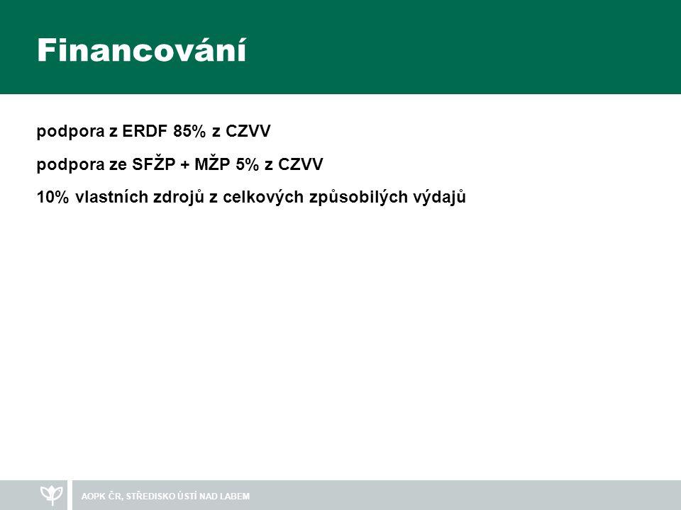 Financování podpora z ERDF 85% z CZVV podpora ze SFŽP + MŽP 5% z CZVV 10% vlastních zdrojů z celkových způsobilých výdajů