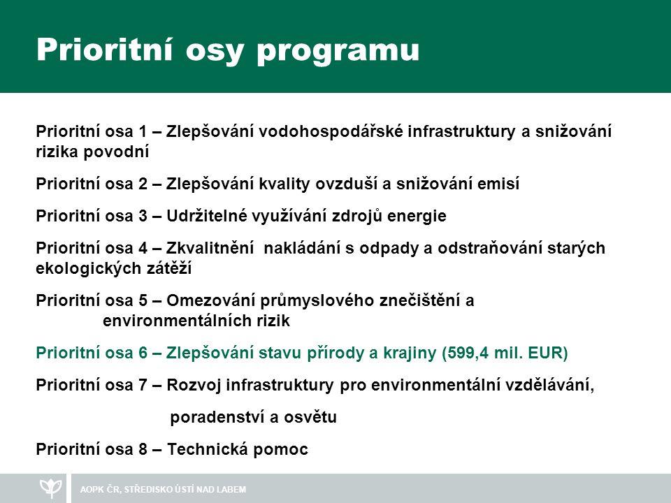 Prioritní osy programu