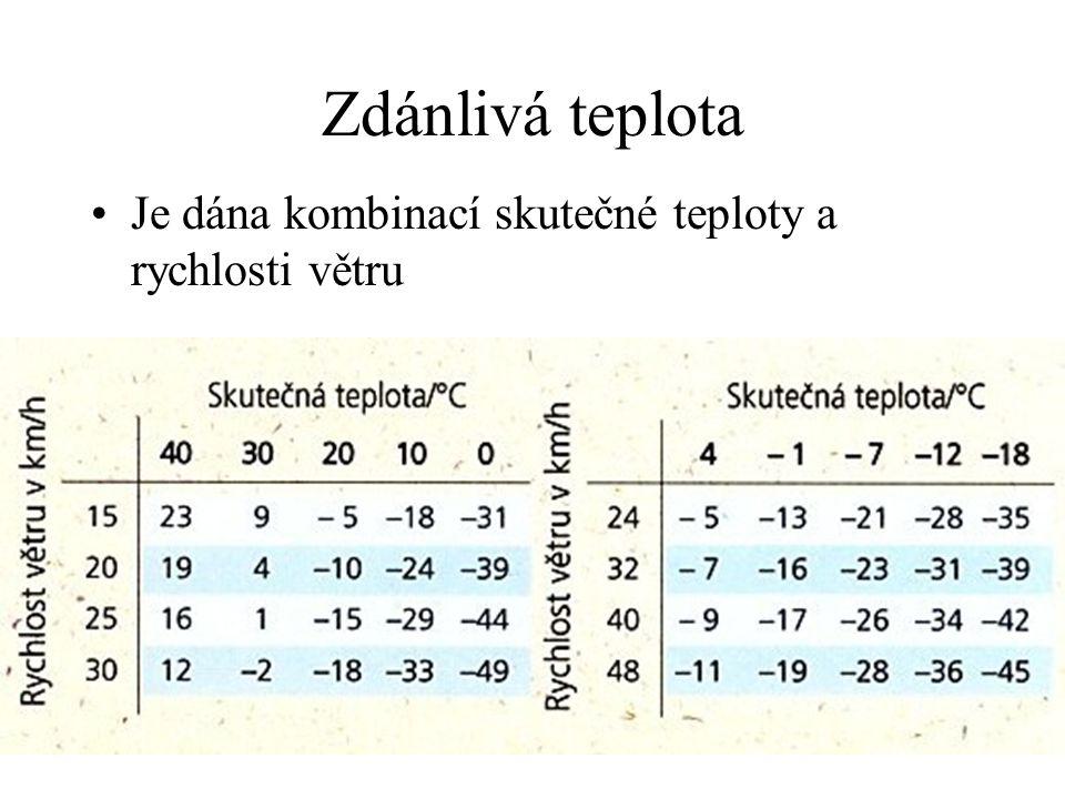 Zdánlivá teplota Je dána kombinací skutečné teploty a rychlosti větru