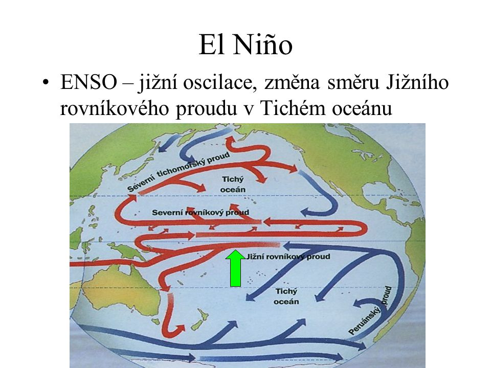 El Niño ENSO – jižní oscilace, změna směru Jižního rovníkového proudu v Tichém oceánu
