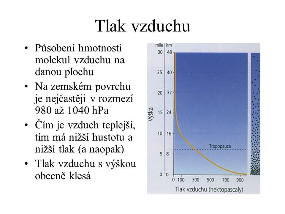Tlak vzduchu Působení hmotnosti molekul vzduchu na danou plochu