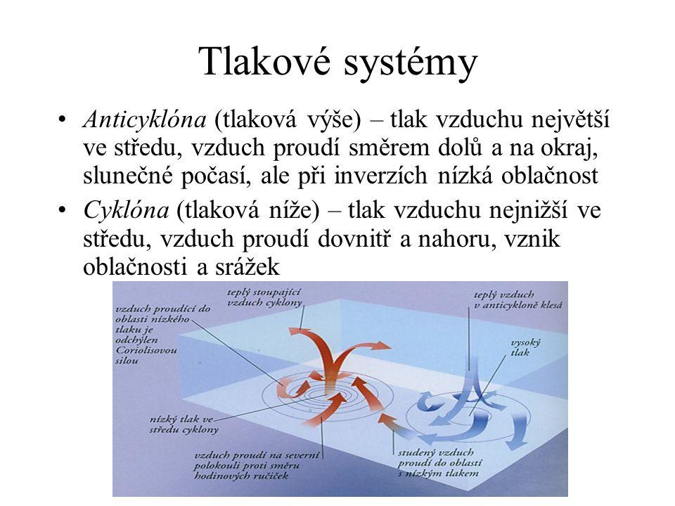 Tlakové systémy