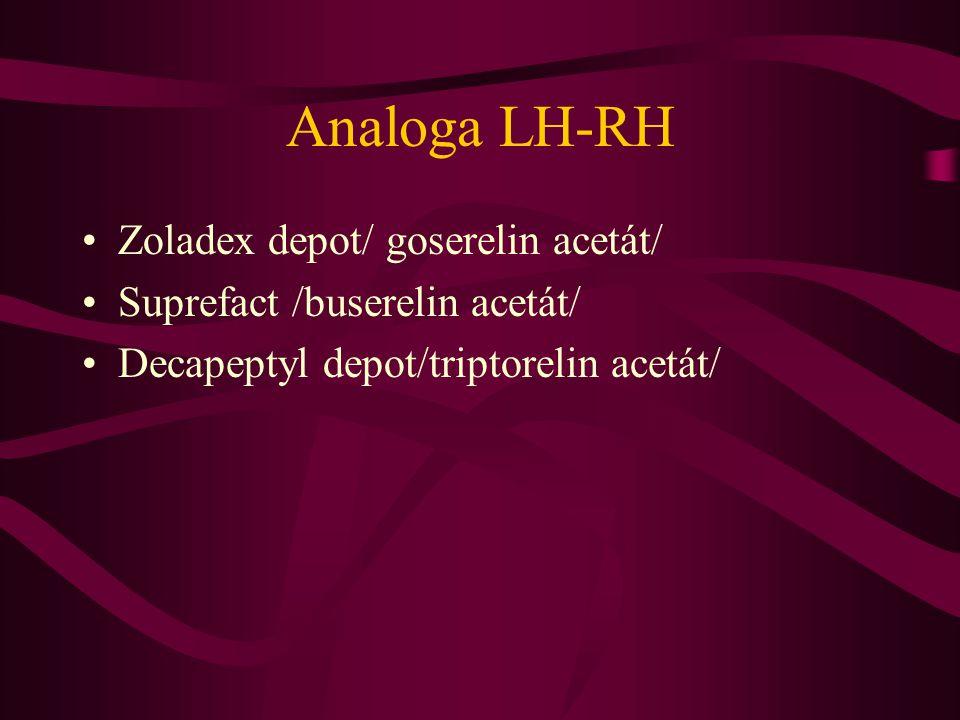 Analoga LH-RH Zoladex depot/ goserelin acetát/