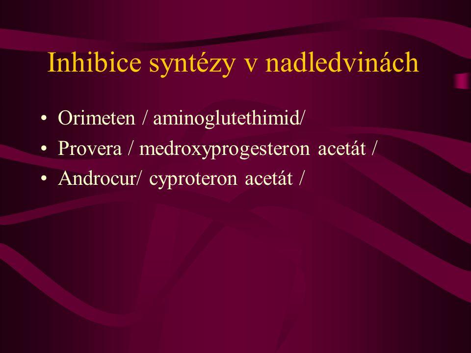 Inhibice syntézy v nadledvinách