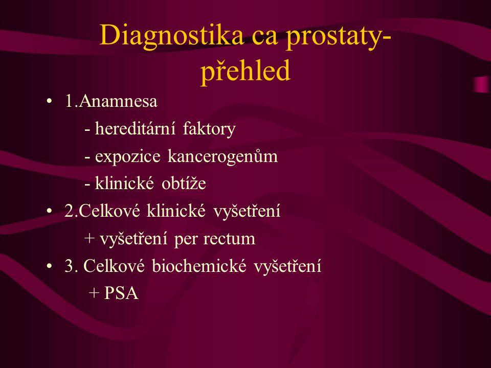 Diagnostika ca prostaty- přehled