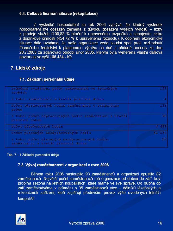 7. Lidské zdroje 7.2. Vývoj zaměstnanosti v organizaci v roce 2006