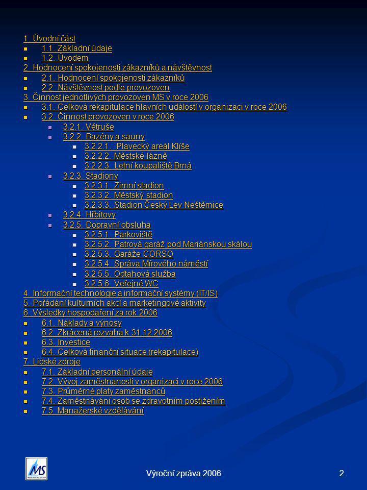 1. Úvodní část 1.1. Základní údaje. 1.2. Úvodem. 2. Hodnocení spokojenosti zákazníků a návštěvnost.