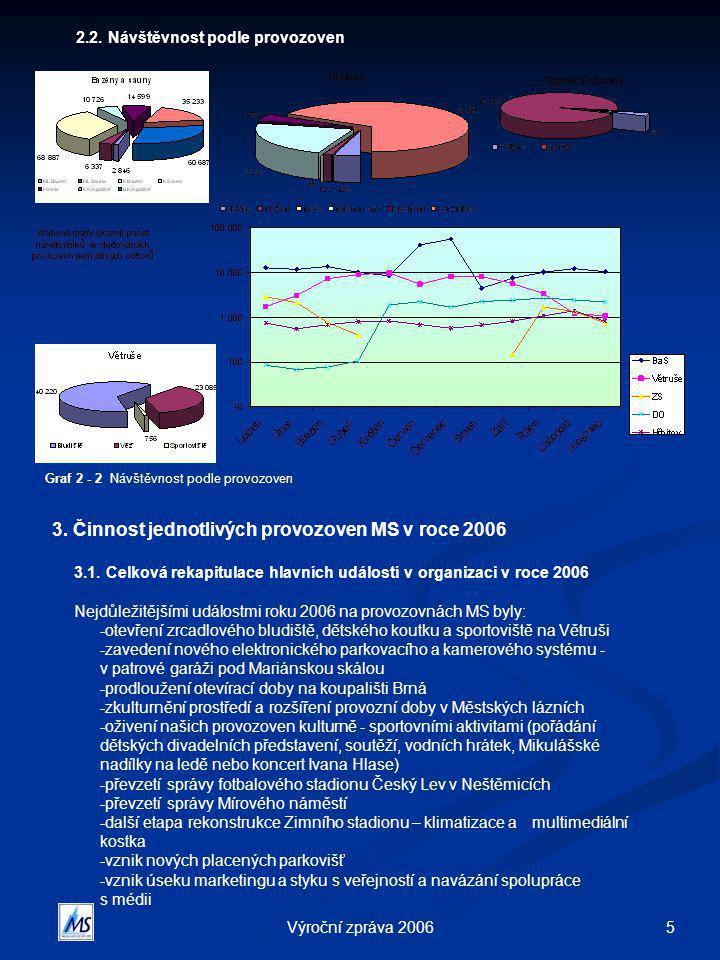 3. Činnost jednotlivých provozoven MS v roce 2006