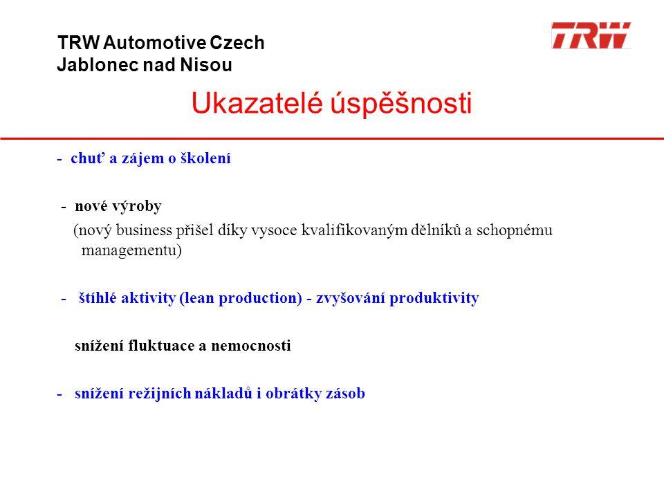 Ukazatelé úspěšnosti TRW Automotive Czech Jablonec nad Nisou