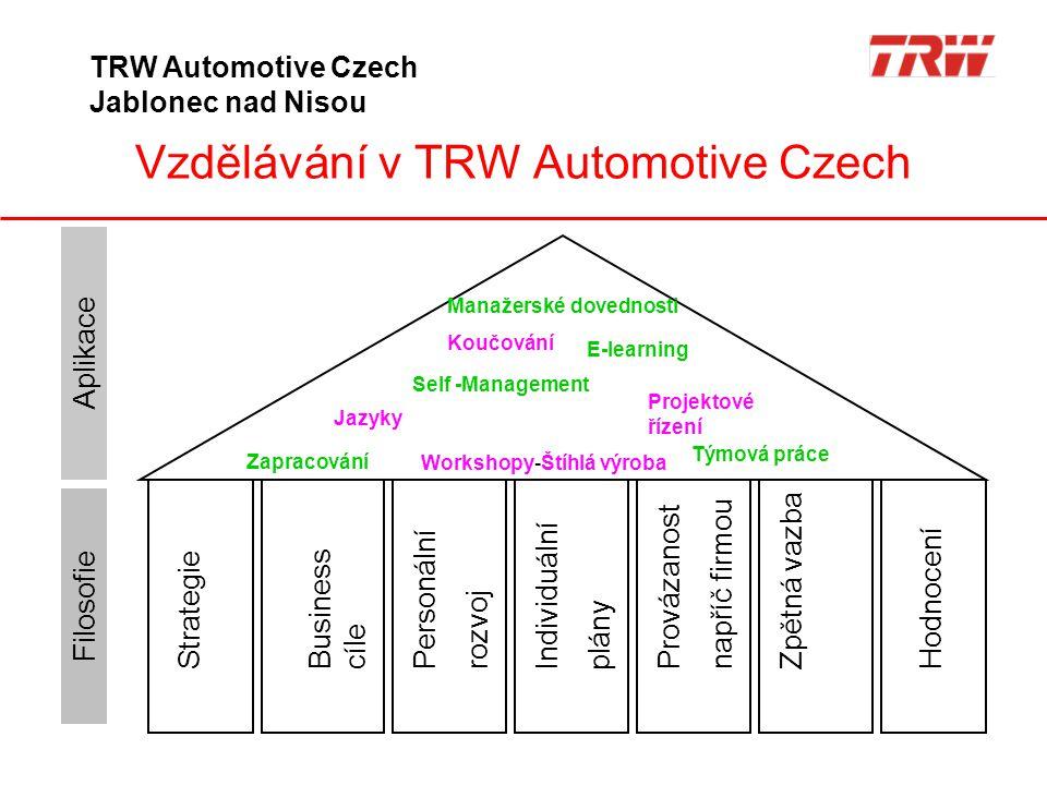 Vzdělávání v TRW Automotive Czech