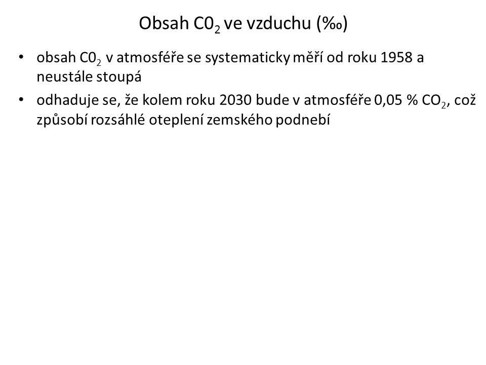 Obsah C02 ve vzduchu (‰) obsah C02 v atmosféře se systematicky měří od roku 1958 a neustále stoupá.