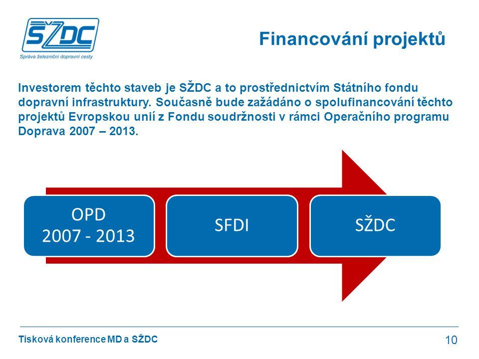OPD 2007 - 2013 SFDI SŽDC Financování projektů