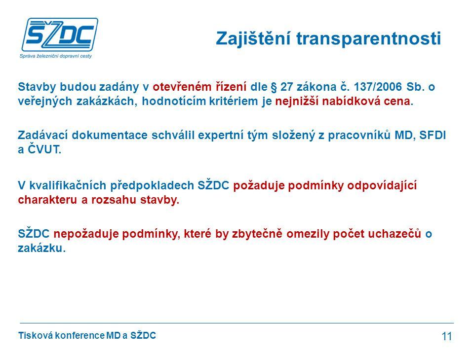 Zajištění transparentnosti