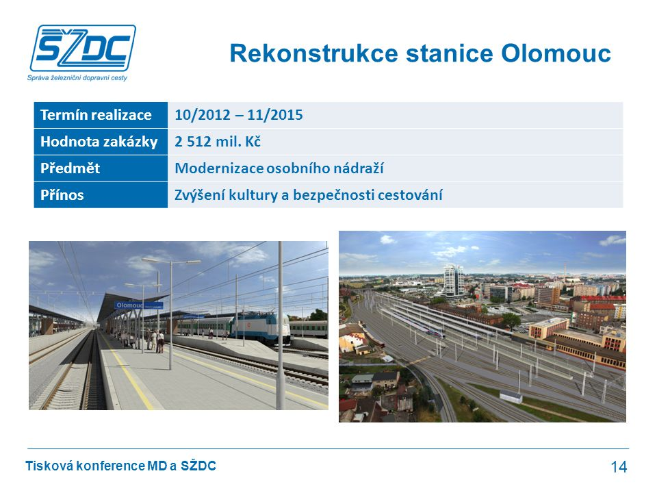 Rekonstrukce stanice Olomouc