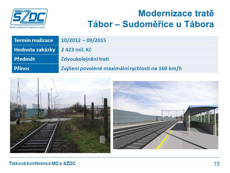 Modernizace tratě Tábor – Sudoměřice u Tábora