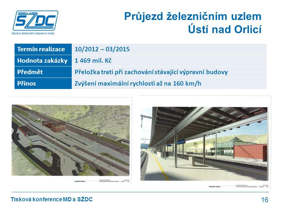 Průjezd železničním uzlem Ústí nad Orlicí