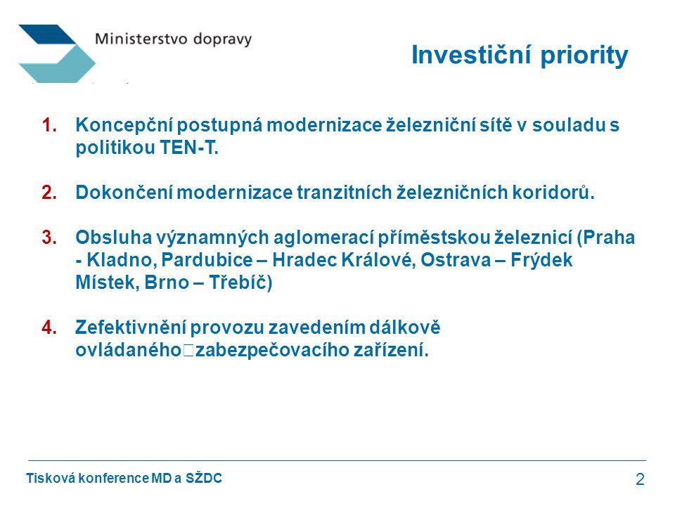 Investiční priority Koncepční postupná modernizace železniční sítě v souladu s politikou TEN-T.
