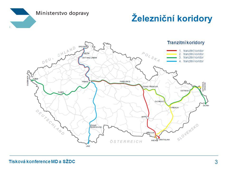 Železniční koridory Tranzitní koridory Tisková konference MD a SŽDC