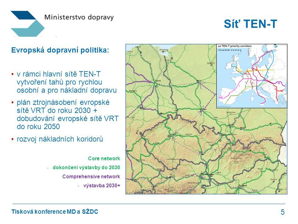 Síť TEN-T Evropská dopravní politika: