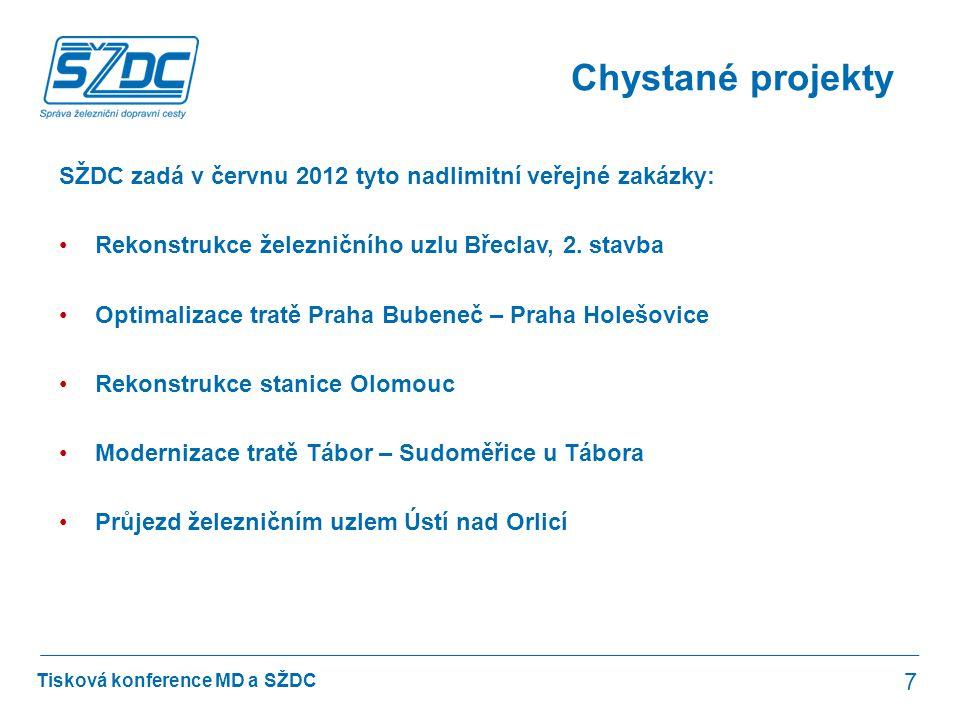 Chystané projekty SŽDC zadá v červnu 2012 tyto nadlimitní veřejné zakázky: Rekonstrukce železničního uzlu Břeclav, 2. stavba.