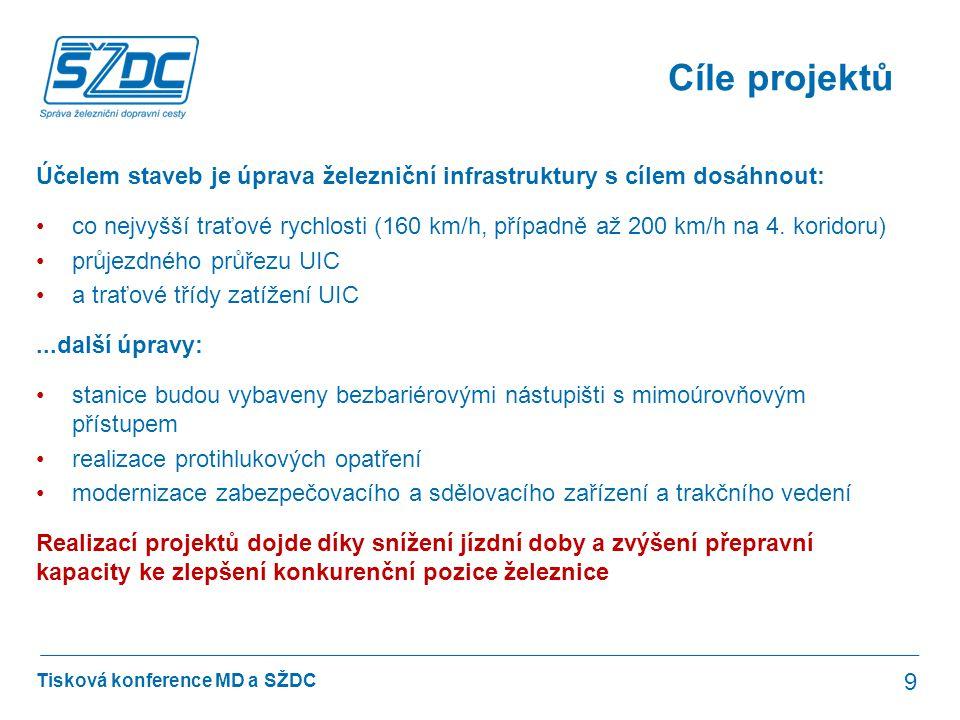 Cíle projektů Účelem staveb je úprava železniční infrastruktury s cílem dosáhnout: