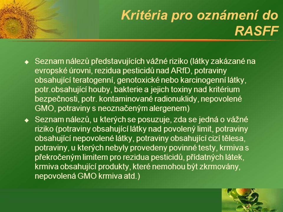 Kritéria pro oznámení do RASFF