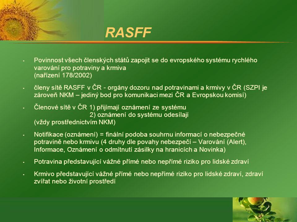 RASFF Povinnost všech členských států zapojit se do evropského systému rychlého varování pro potraviny a krmiva (nařízení 178/2002)