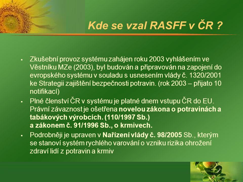 Kde se vzal RASFF v ČR