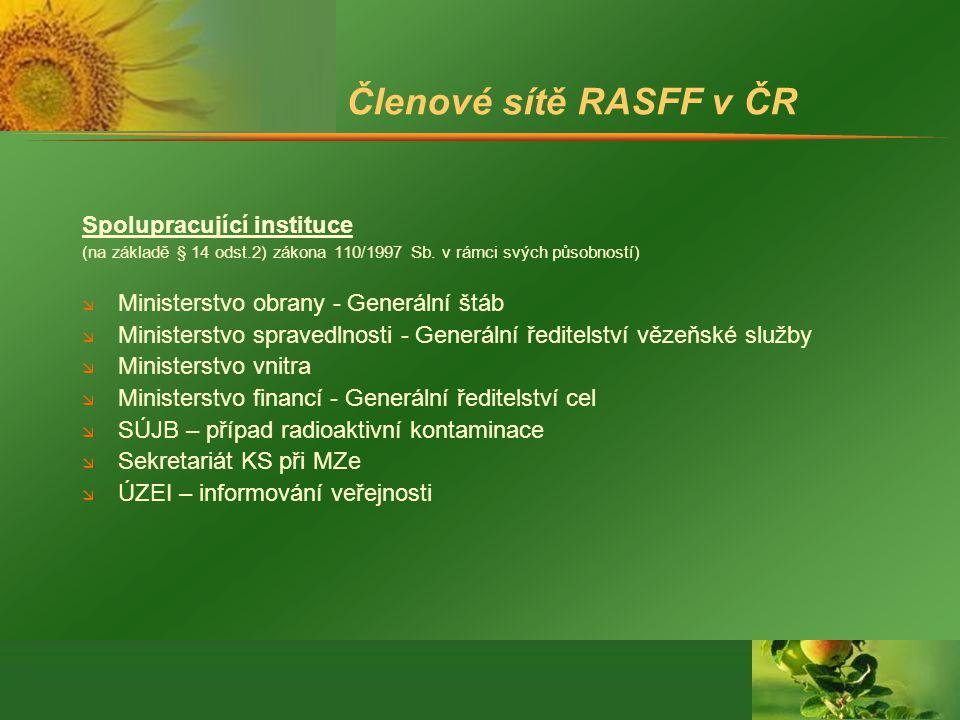 Členové sítě RASFF v ČR Spolupracující instituce