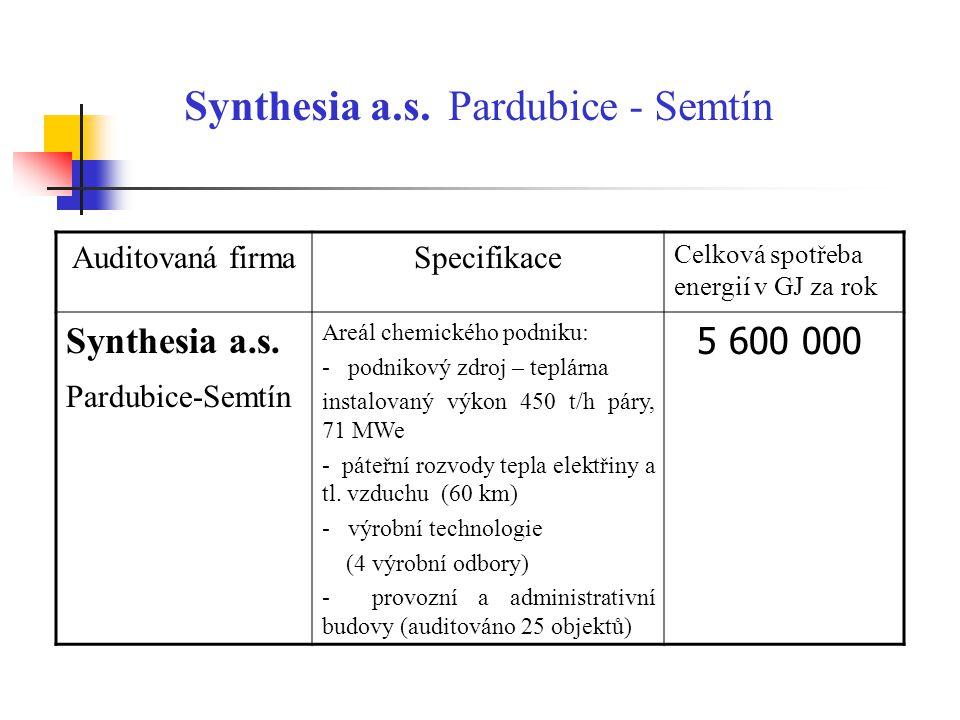 Synthesia a.s. Pardubice - Semtín