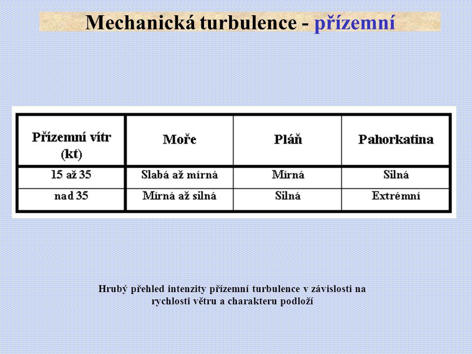 Mechanická turbulence - přízemní