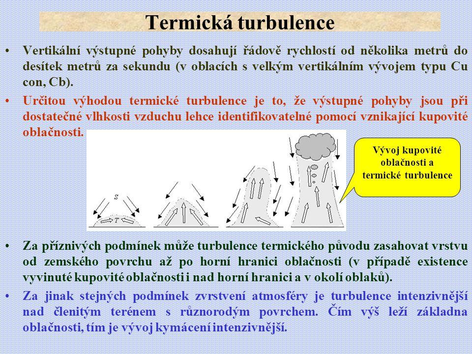 Vývoj kupovité oblačnosti a termické turbulence