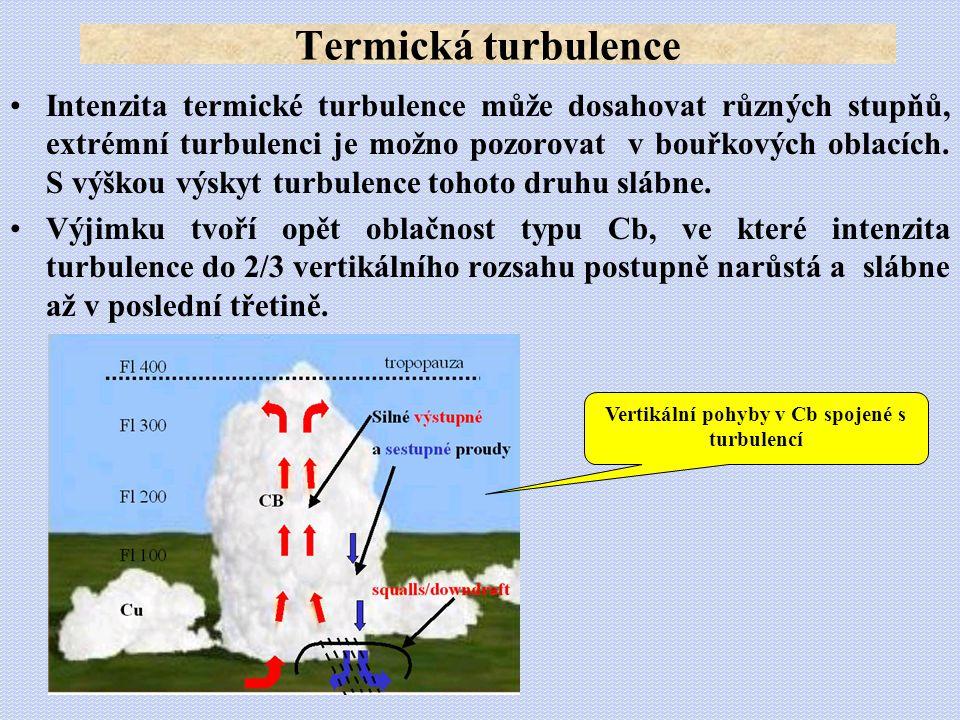 Vertikální pohyby v Cb spojené s turbulencí