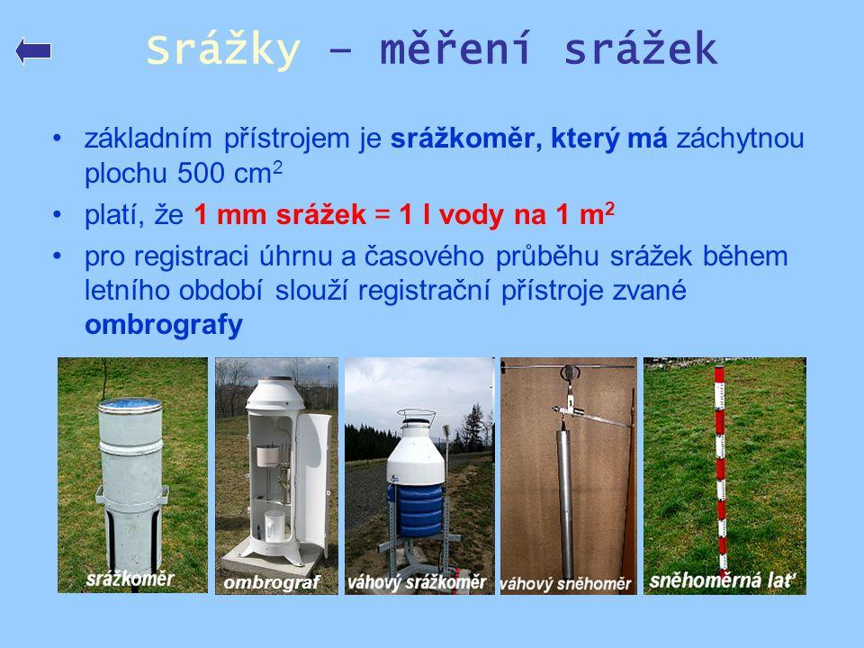 Srážky – měření srážek základním přístrojem je srážkoměr, který má záchytnou plochu 500 cm2. platí, že 1 mm srážek = 1 l vody na 1 m2.