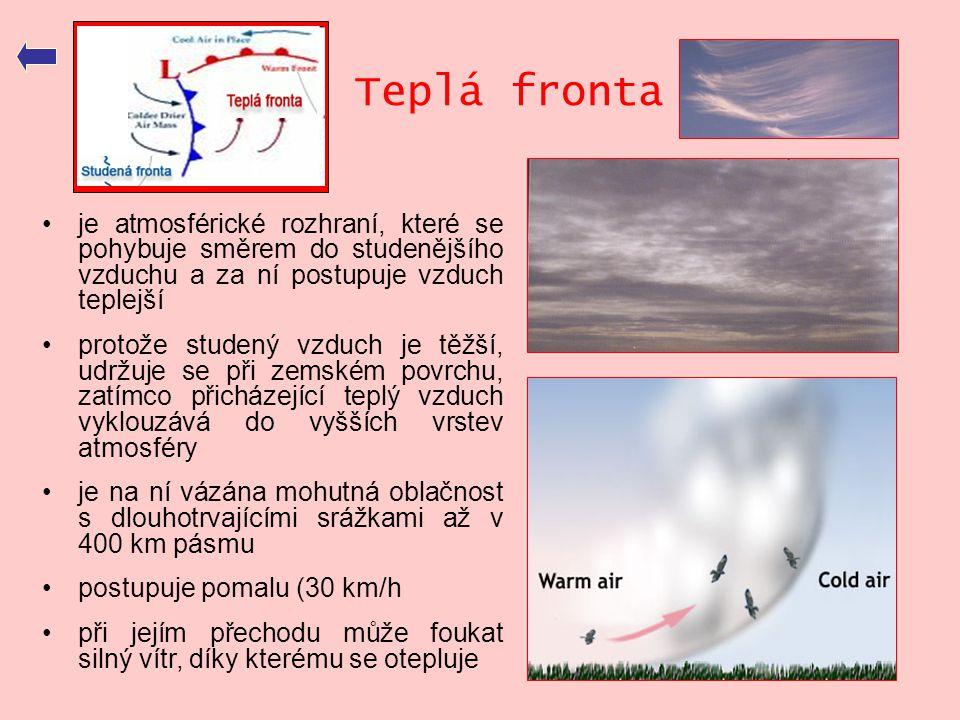 Teplá fronta je atmosférické rozhraní, které se pohybuje směrem do studenějšího vzduchu a za ní postupuje vzduch teplejší.