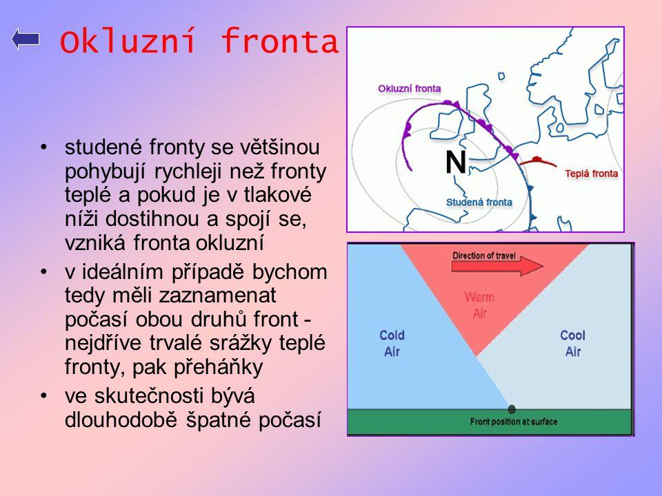 Okluzní fronta studené fronty se většinou pohybují rychleji než fronty teplé a pokud je v tlakové níži dostihnou a spojí se, vzniká fronta okluzní.