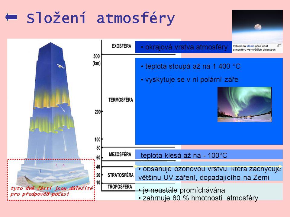 Složení atmosféry okrajová vrstva atmosféry