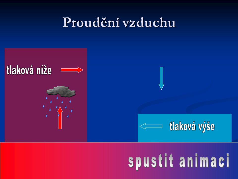 Proudění vzduchu tlaková níže tlaková výše spustit animaci