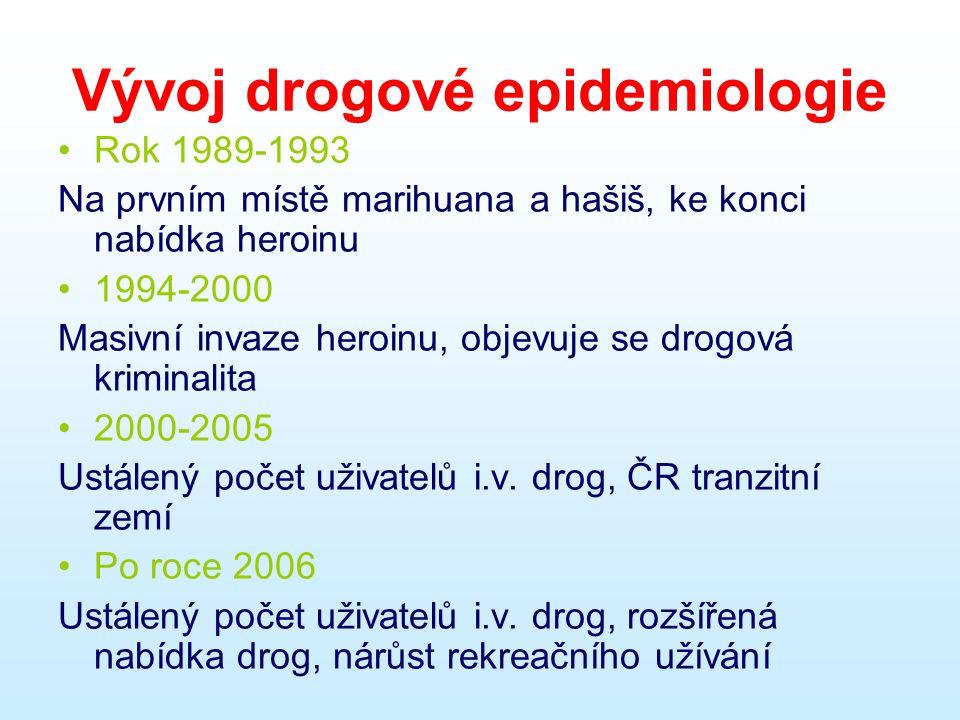Vývoj drogové epidemiologie