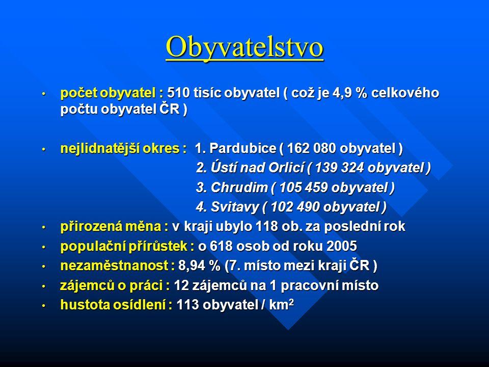 Obyvatelstvo počet obyvatel : 510 tisíc obyvatel ( což je 4,9 % celkového počtu obyvatel ČR )