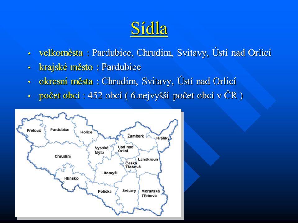 Sídla velkoměsta : Pardubice, Chrudim, Svitavy, Ústí nad Orlicí