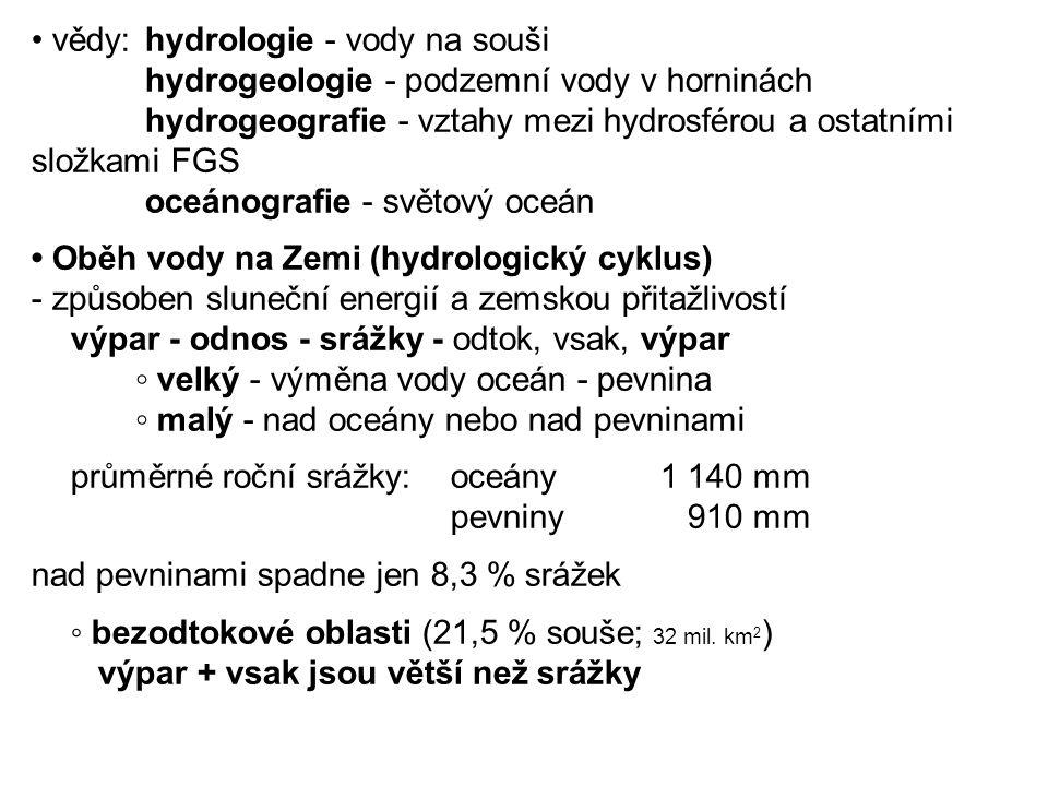 • vědy: hydrologie - vody na souši