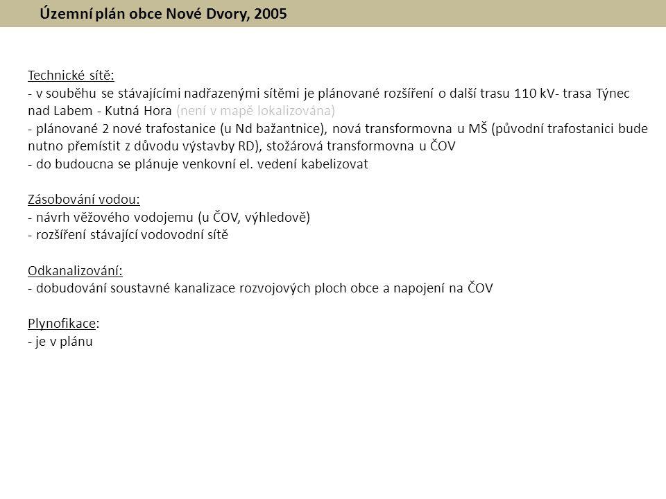 Územní plán obce Nové Dvory, 2005