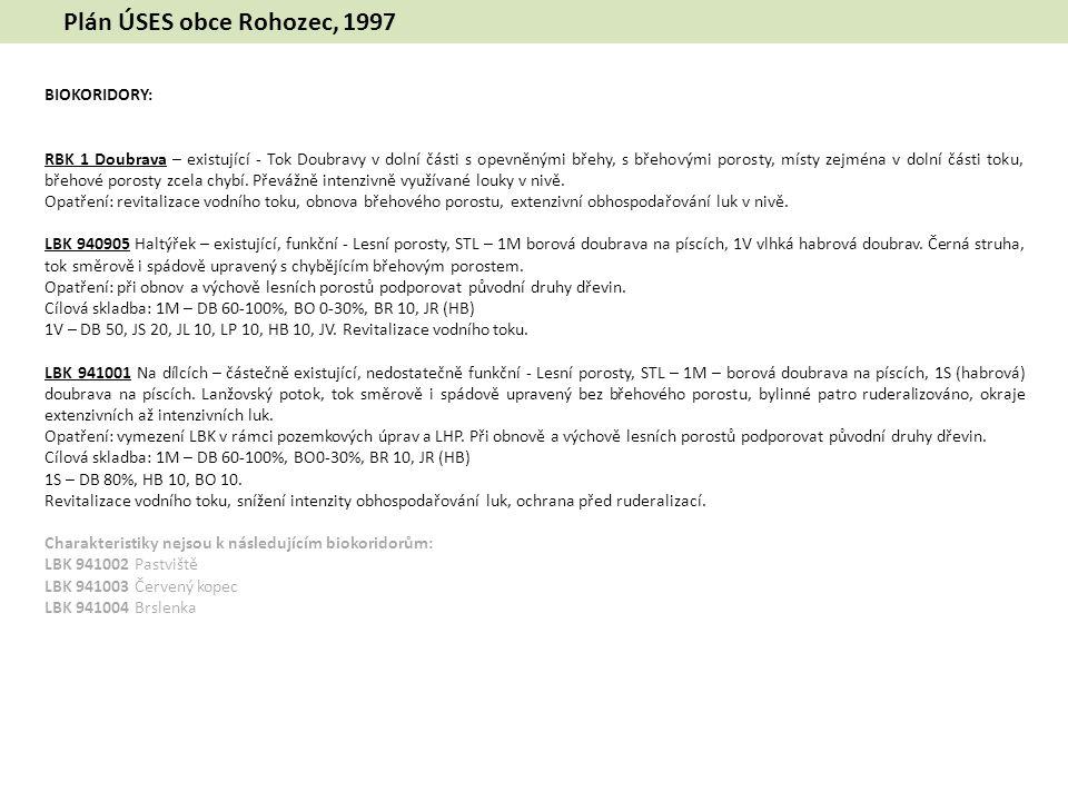 Plán ÚSES obce Rohozec, 1997 BIOKORIDORY: