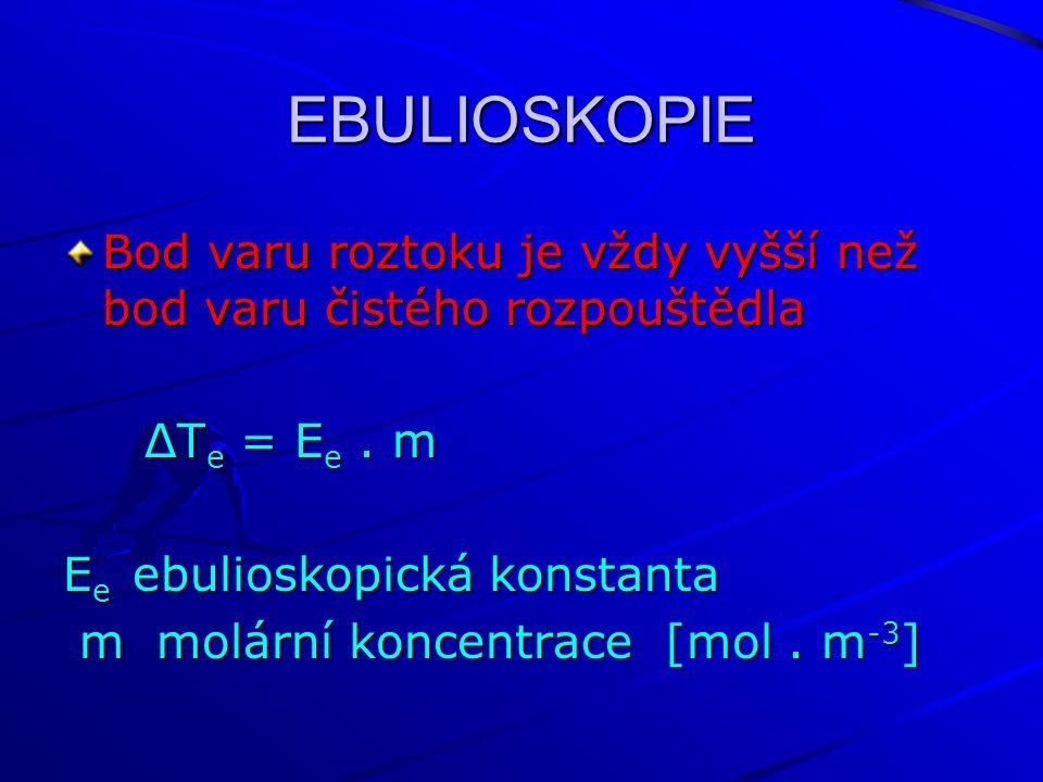 EBULIOSKOPIE Bod varu roztoku je vždy vyšší než bod varu čistého rozpouštědla. ΔTe = Ee . m. Ee ebulioskopická konstanta.
