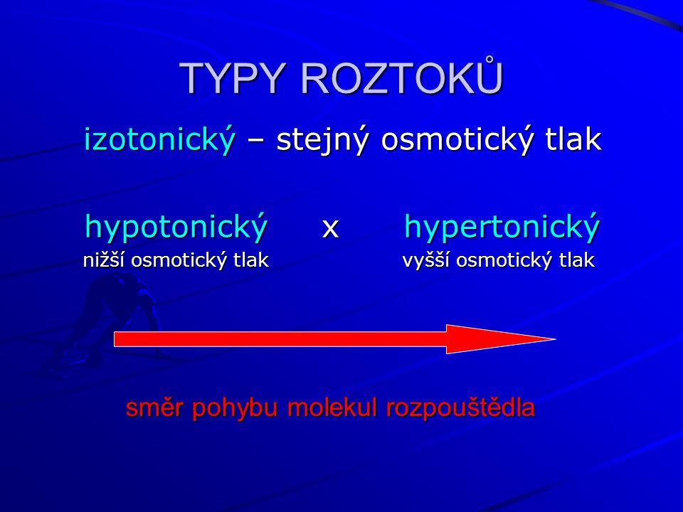 TYPY ROZTOKŮ izotonický – stejný osmotický tlak