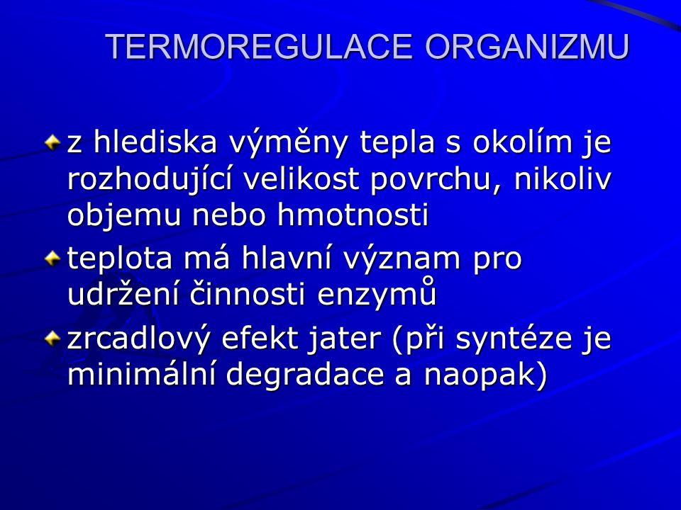TERMOREGULACE ORGANIZMU